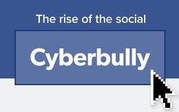 """""""Cứu tinh"""" cho các bậc phụ huynh: Ứng dụng cảnh báo khi con gặp nguy hiểm trên mạng xã hội"""
