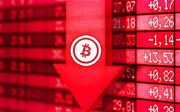 Tiền ảo giảm giá mạnh 3 tháng qua, một nửa số nhà đầu tư đã 'tháo chạy' khỏi thị trường