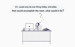 Nếu bạn không thể tự mình trả lời câu hỏi này mỗi ngày này thì đừng nghĩ đến hai từ 'thành công'