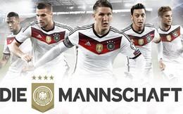 """[Quy tắc đầu tư vàng]: Triết lí bóng đá của người Đức và bài học """"sống còn"""" trong đầu tư"""