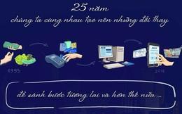 Bộ ảnh tương lai ngành ngân hàng lan truyền mạnh mẽ trên mạng xã hội nhờ tính sáng tạo đột phá
