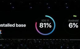 Apple lại chế giễu Android: Chỉ có 6% người dùng nâng cấp lên Android mới nhất