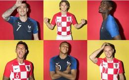 [Quy tắc đầu tư vàng] Đầu tư chứng khoán từ góc nhìn bóng đá mùa World Cup