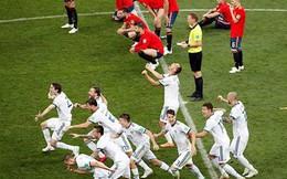 Bảng xếp hạng World Cup 2018 mới nhất theo FIFA
