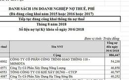 Hà Nội bêu 272 doanh nghiệp với tổng nợ thuế hơn 1.000 tỷ đồng