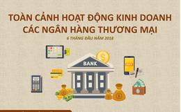[Infographic] Toàn cảnh hoạt động kinh doanh các ngân hàng nửa đầu năm 2018