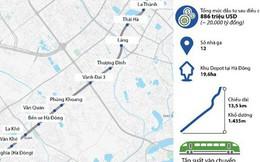 Tàu đường sắt đô thị Cát Linh - Hà Đông chạy tốc độ trung bình 35 km/h
