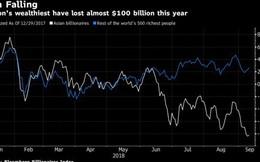 Nhóm giàu nhất châu Á mất 99 tỷ USD trong năm nay