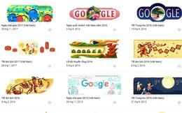 Vì sao Google tổ chức sinh nhật ngày 27/9 trong khi được thành lập ngày 4/9?