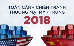 [Infographic] Toàn cảnh chiến tranh thương mại Mỹ - Trung 2018