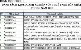 Tổng cục Thuế công bố 1.000 doanh nghiệp nộp thuế lớn nhất Việt Nam 2018