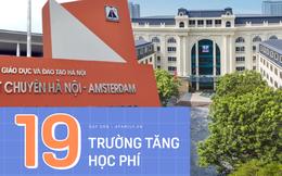Phụ huynh cần biết: Danh sách 19 trường chất lượng cao sẽ tăng học phí, trong đó có Nguyễn Siêu, Hà Nội-Amsterdam