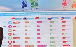 Thị trường đồ chơi trẻ em Việt Nam: Có đến 70% không có thương hiệu