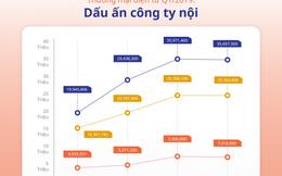 Toàn cảnh thế trận giằng co giữa trên trận địa TMĐT Việt Nam: Các tay chơi chủ nhà đối đầu toàn đại gia khu vực hòng giành lấy thị trường nội địa