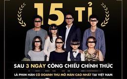 Thu gần 15 tỷ sau 3 ngày đầu khởi chiếu, Ký Sinh Trùng là phim Hàn có doanh thu mở màn cao nhất tại Việt Nam