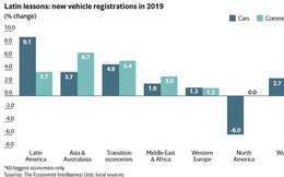 The Economist: Ngành ôtô đối mặt với cú sốc nguồn cung năm 2019