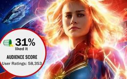 """Đồng loạt bị khán giả quốc tế chấm điểm thấp, """"Captain Marvel"""" có nguy cơ trở thành phim Mảvel dở nhất"""