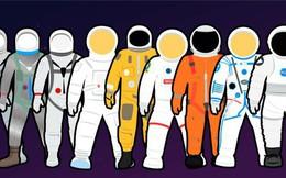 Hành trình tiến hóa của bộ đồ phi hành gia tại NASA: Cải biên từ đồ quân đội cho đến dự định... lắp chân nhện như Spider Man