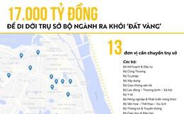 [Infographic] Trụ sở 13 bộ ngành sẽ được di dời khỏi trung tâm Hà Nội như thế nào?