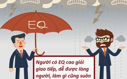 """Người có EQ cao luôn ứng xử dễ chịu """"như một cơn gió mùa xuân"""", làm gì cũng suôn sẻ, có được lòng người: Bí quyết là tuyệt đối tránh 3 lỗi giao tiếp đơn giản này"""