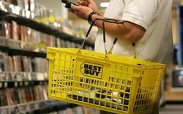 Nhà đầu tư lãi bao nhiêu nếu mua 1.000 USD cổ phiếu Best Buy năm 2009?