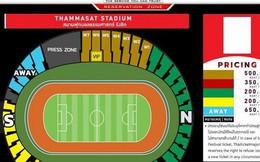Thái Lan sẽ thu thêm 3% phụ phí trong 2.244 vé cho fan Việt
