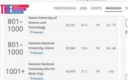 HOT: 2 trường Đại học của Việt Nam lọt top 1000 trường tốt nhất của bảng xếp hạng ĐH uy tín nhất thế giới
