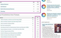 Các đại học Việt Nam trên bảng xếp hạng Nature Index 2019