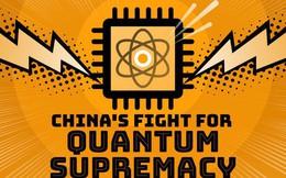 Không chịu thua Google, Alibaba và Baidu chính thức tham gia vào cuộc chạy đua máy tính lượng tử