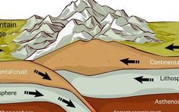 1001 thắc mắc: Núi mọc thế nào, vì sao núi không cao lên mãi?