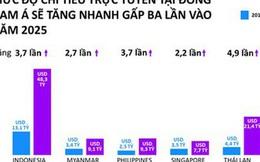 Thương mại điện tử Việt Nam được dự báo đạt 24,4 tỷ USD vào năm 2025