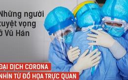 Những người tuyệt vọng ở Vũ Hán và đại dịch Corona nhìn từ đồ họa trực quan