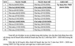 TP HCM: Nhiều trường tổ chức học bù vào thứ bảy, chủ nhật