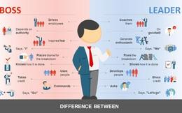 Lãnh đạo và quản lý khác nhau thế nào: Tại sao có người là một lãnh đạo tồi nhưng lại là một quản lý xuất sắc hay ngược lại?