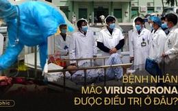 Người dân có biểu hiện hoặc nhiễm virus Corona sẽ được khám/điều trị ở đâu?