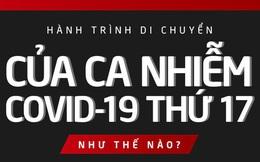 Infographic: Người mắc COVID-19 thứ 17 tại Việt Nam đã di chuyển tới những đâu?