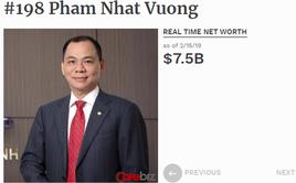 Tài sản ông Phạm Nhật Vượng tăng 1 tỷ USD chỉ trong 10 ngày, lần đầu lọt top 200 người giàu nhất hành tinh