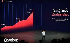 CEO MXH Lotus: Việc đầu tiên của Lotus là qua được ngày mai, việc thứ 2 là mốc 4 triệu người dùng thường xuyên