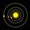"""NASA: sử dụng trí tuệ nhân tạo của Google, tìm ra được một hệ sao là """"phiên bản tí hon"""" của Hệ Mặt Trời"""